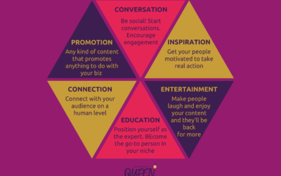 THE 6 TYPES OF INSTAGRAM CONTENT YOU WANNA BE POSTING